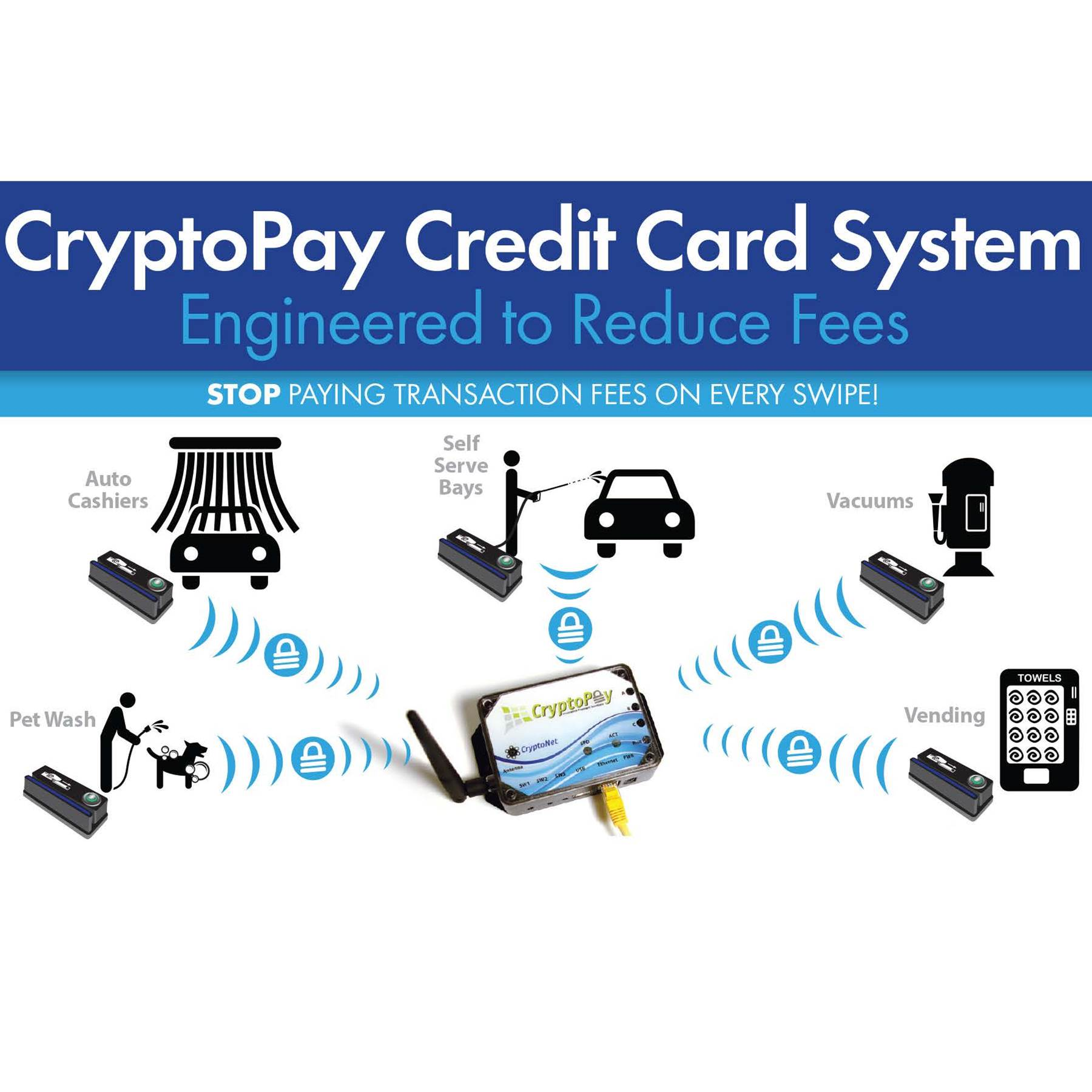 Crypto Pay Credit Card System